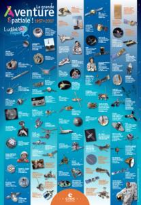 Poster La grande aventure spatiale