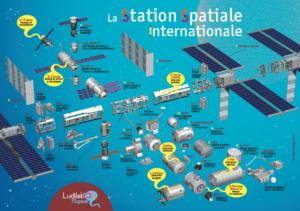 Poster éclaté de l'ISS
